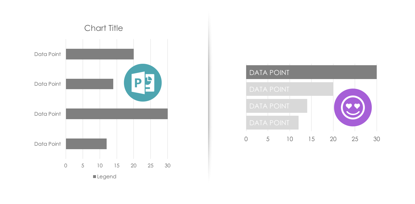 Business Slide Design: Bar Charts