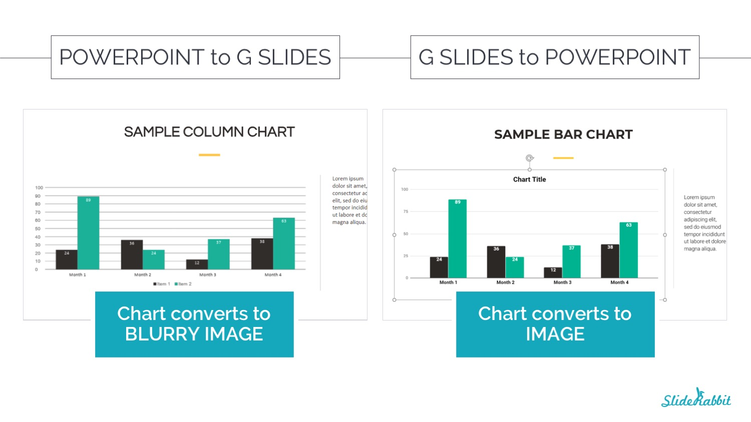 Charts Converting to Google Slides