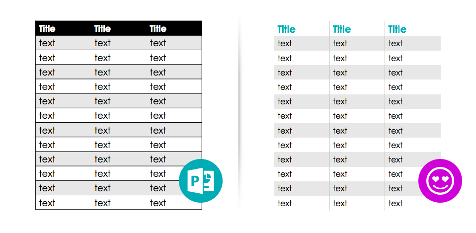 PowerPoint Presentations Tables